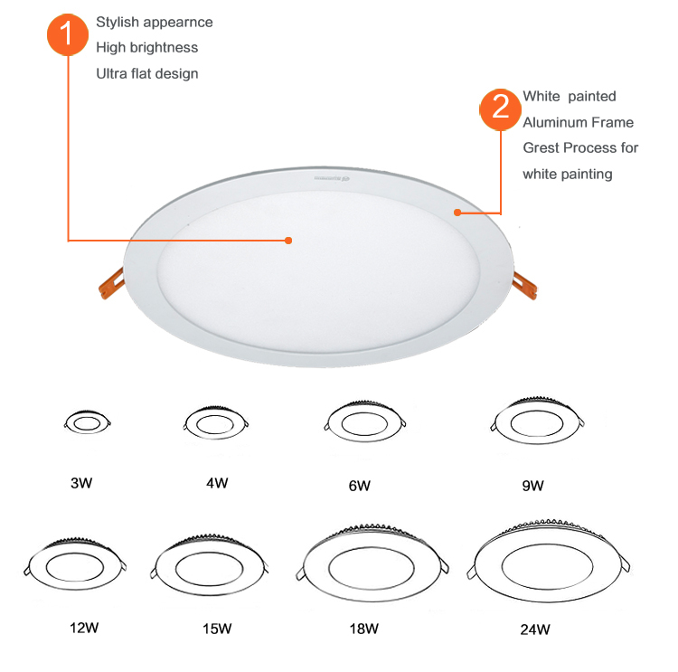 Round LED Panel Light 8W